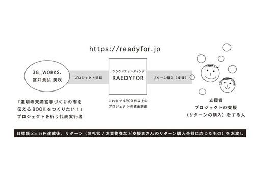 Readyfor1